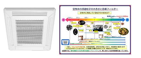 高性能空気清浄機(エアロシステム)