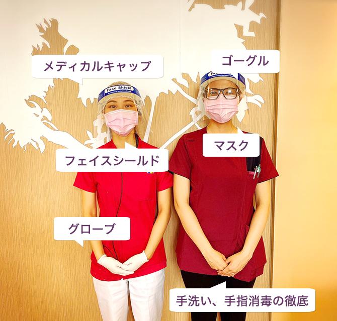 当院の感染症予防対策